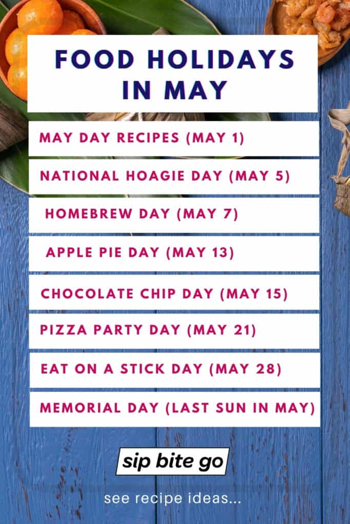 Text list of food holidays in may