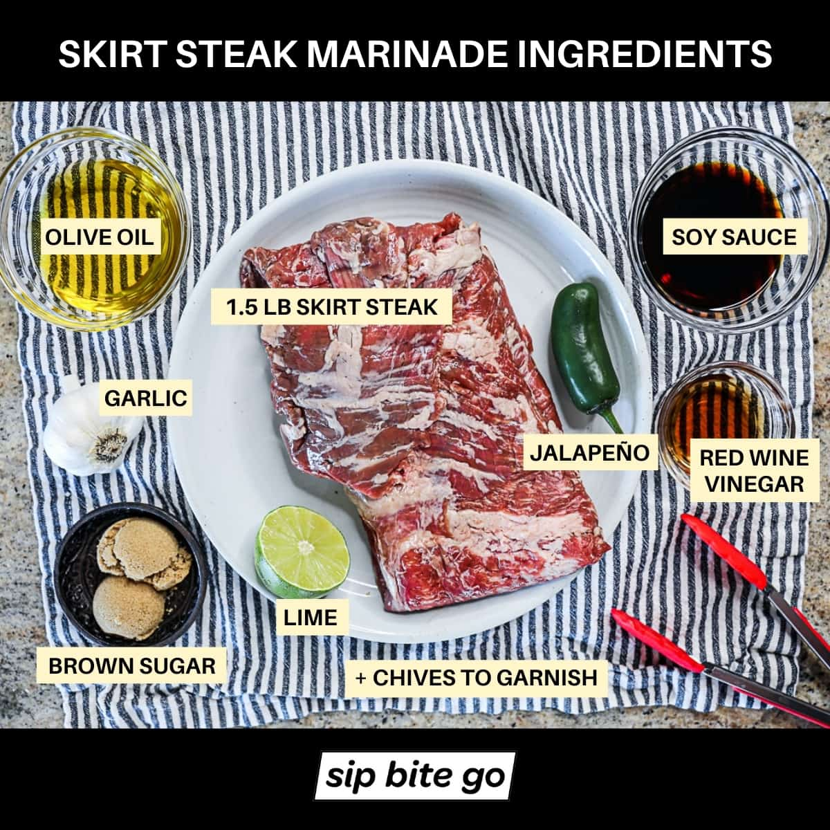 Image and chart of Grilled Skirt Steak Recipe Marinade ingredients listed next to items.