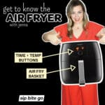 Image graphic chart demonstrating how an air fryer works with chart of parts including air fry basket and time and temperature buttons with women holding an air fryer.