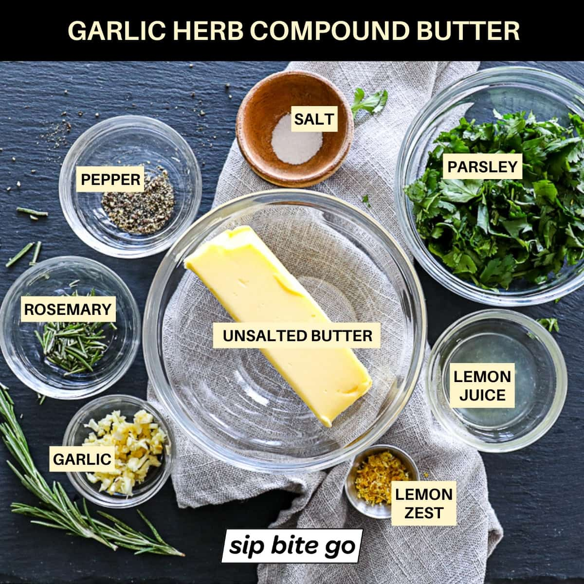 Infographic chart with photo and captions of ingredients to make garlic herb compound butter for steak including unsalted butter, parsley, rosemary, garlic, lemon zest and lemon juice.