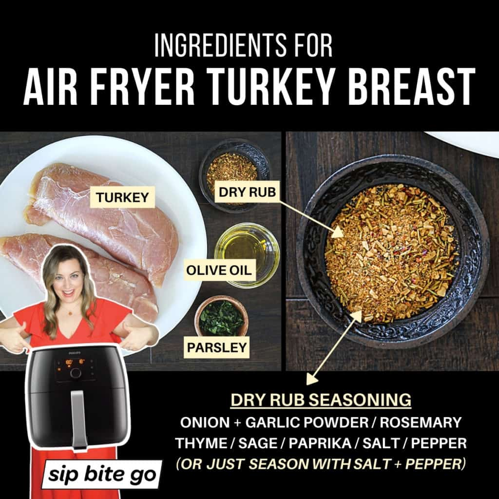 Infographic chart with Air fryer turkey breast ingredients and dry rub poultry seasoning captions.