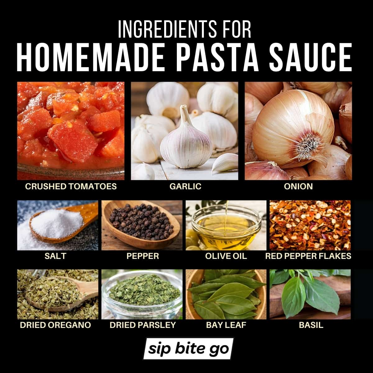 Chart with captions of list of ingredients for homemade pasta sauce.