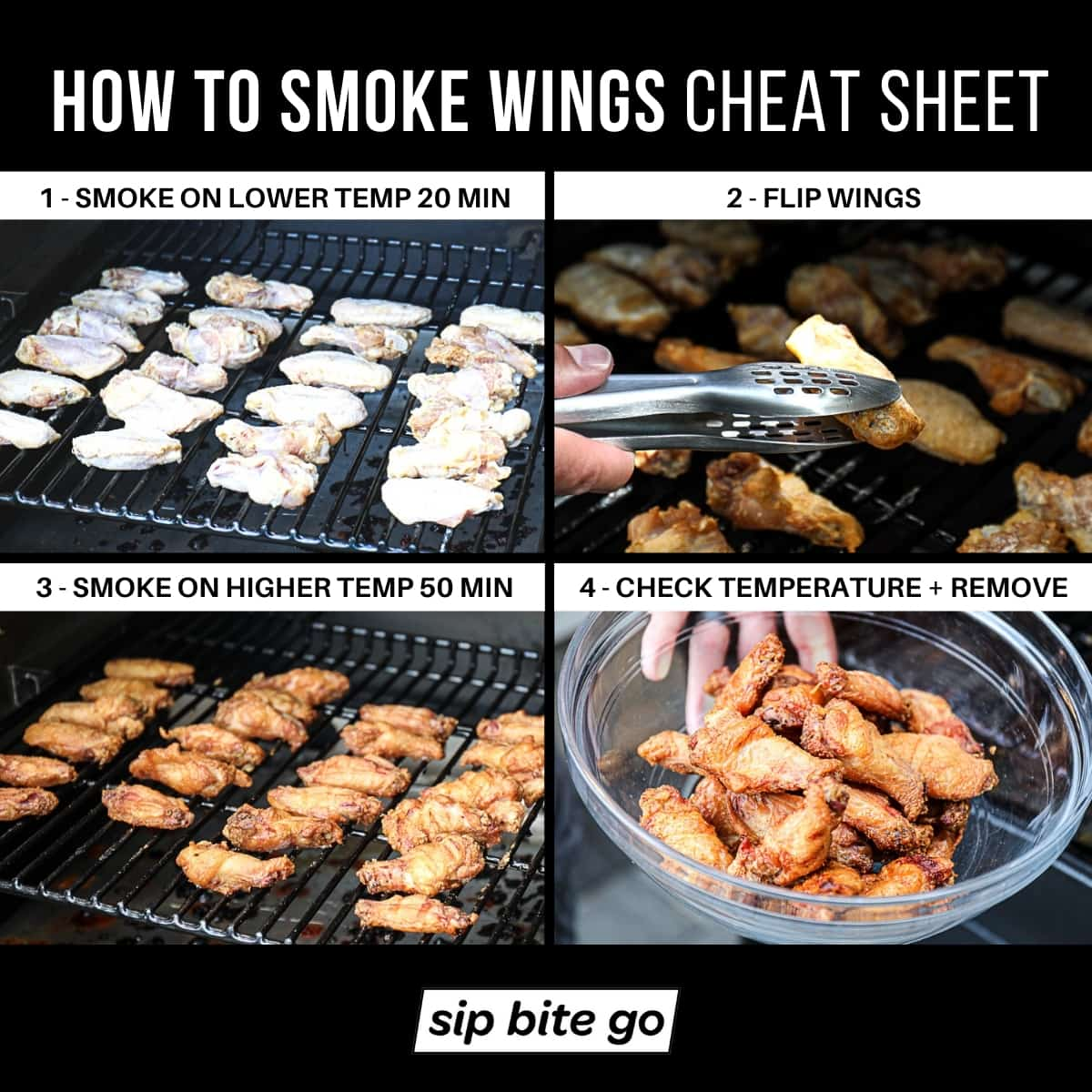 Chart demonstrating how to smoke wings step by step on a Traeger pellet grill Sip Bite Go