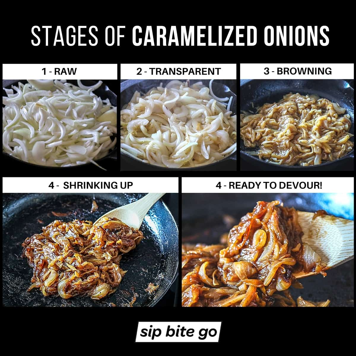 Infographic chart demonstrating how to caramelize onions step by step