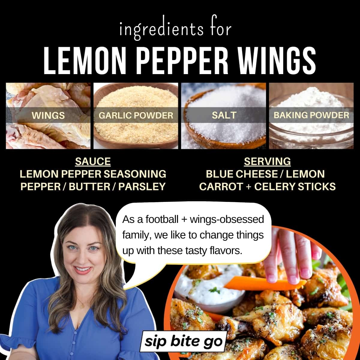 Infographic chart with ingredients for lemon pepper wings with captions and photos and quote.