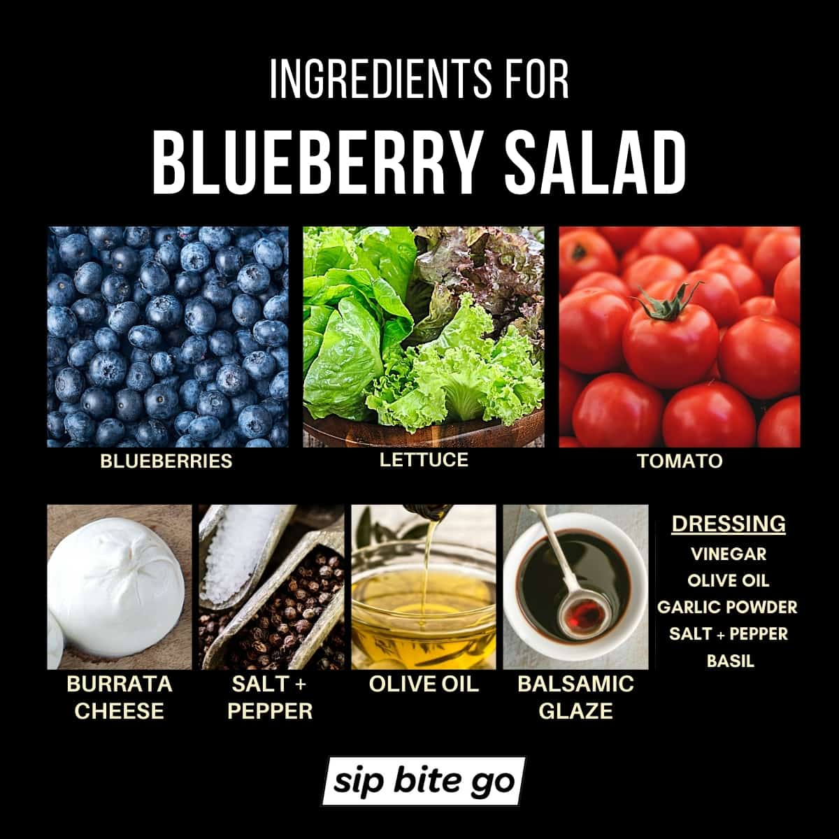 Infographic chart with photos and captions for blueberry salad ingredients Sip Bite Go