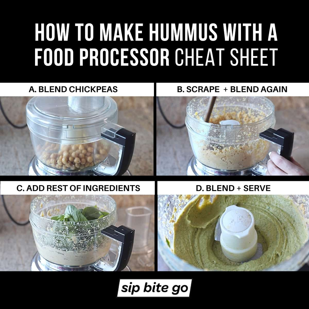 Infographic demonstrating how to make hummus with a food processor