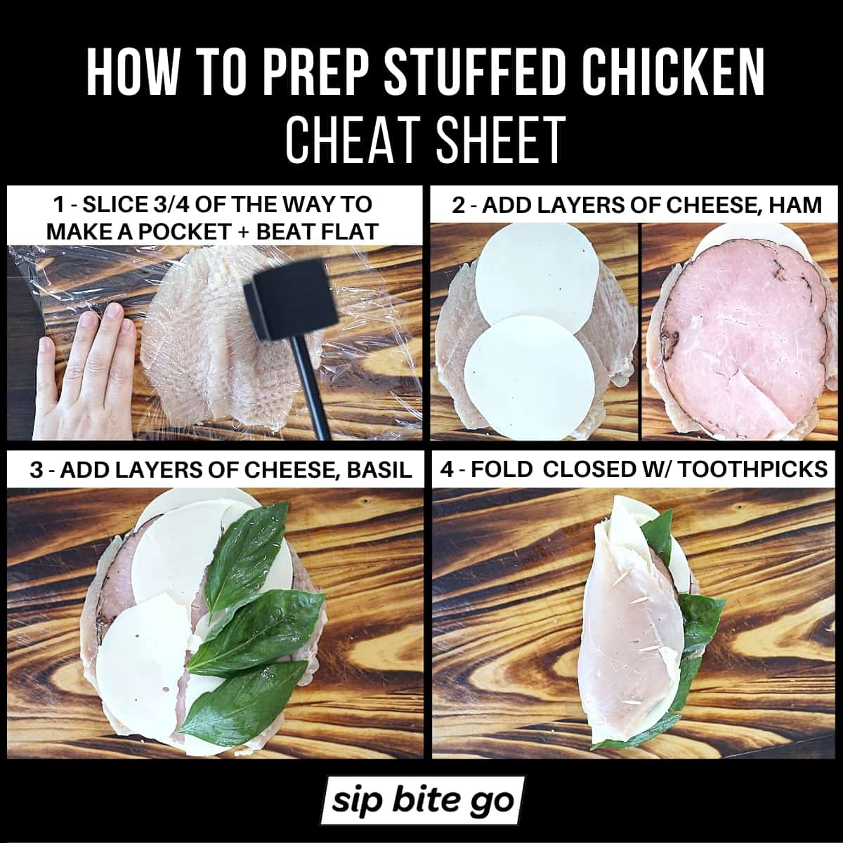 Infographic chart demonstrating how to prepare stuffed chicken breast
