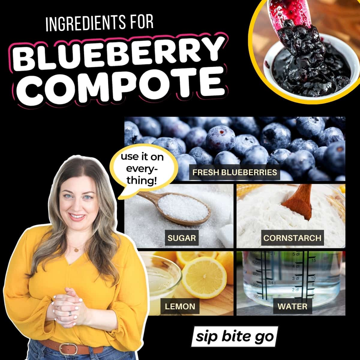 Infographic chart with ingredients for blueberry compote