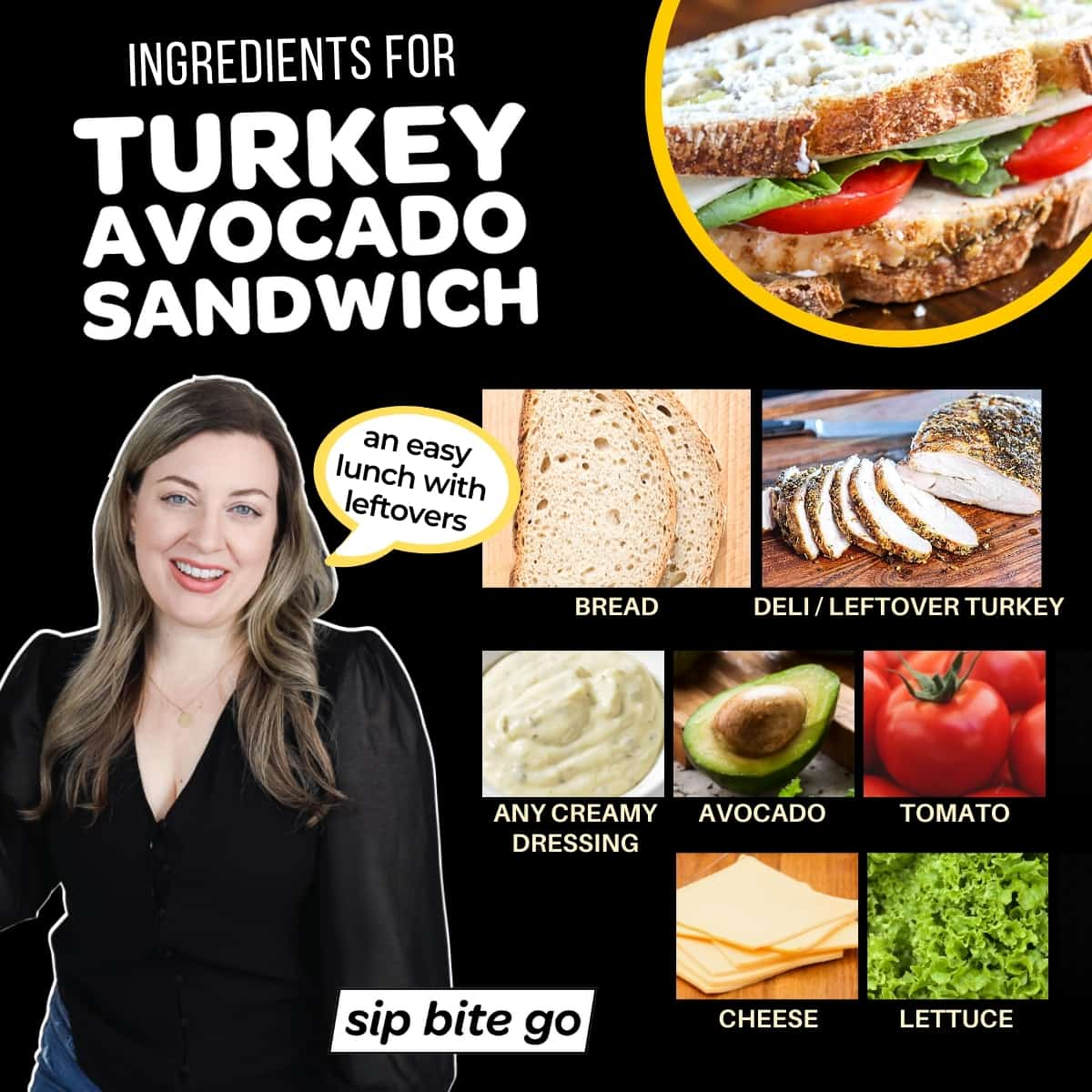 Infographic chart with ingredients for turkey avocado sandwich recipe