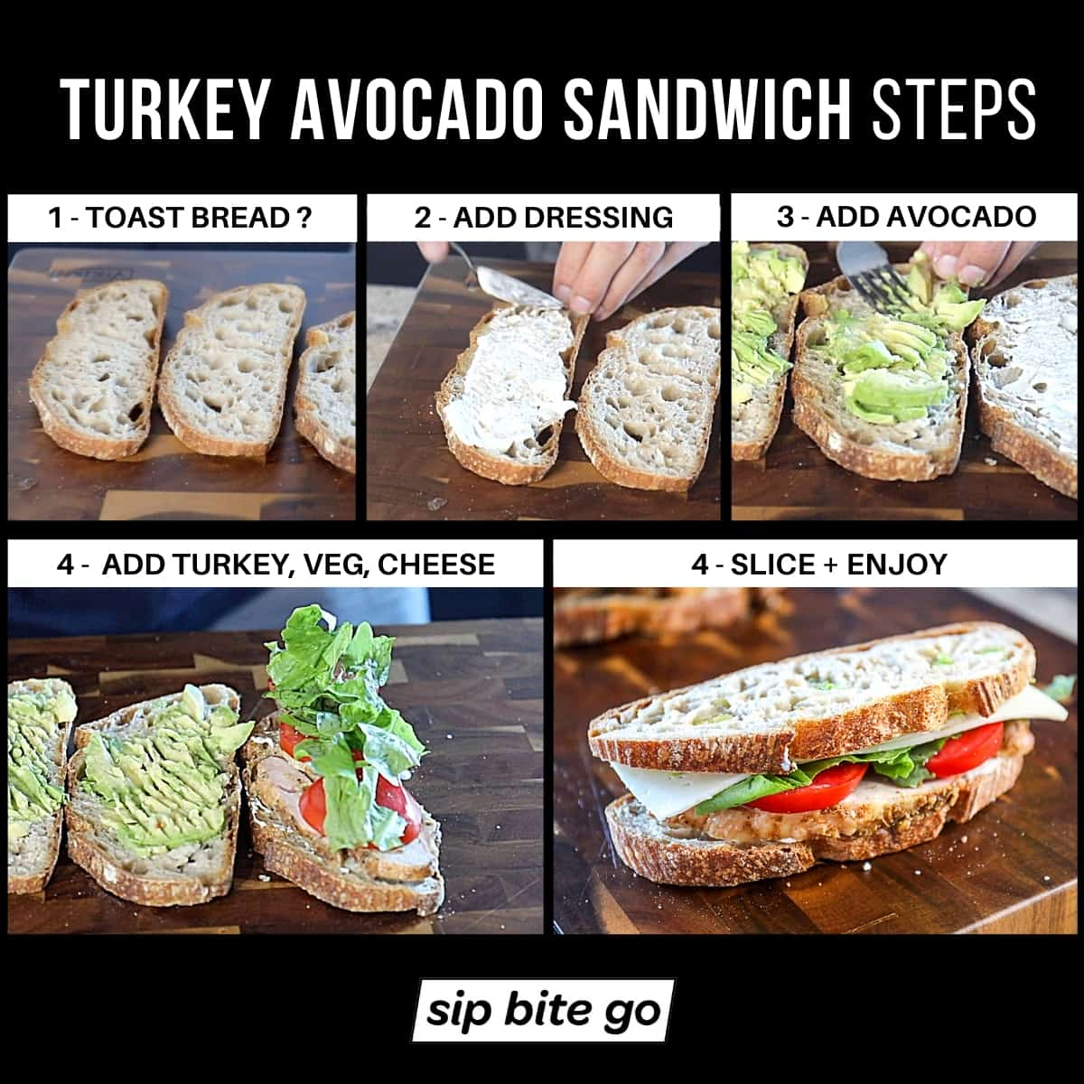 Infographic chart with recipe steps for making a turkey avocado sandwich
