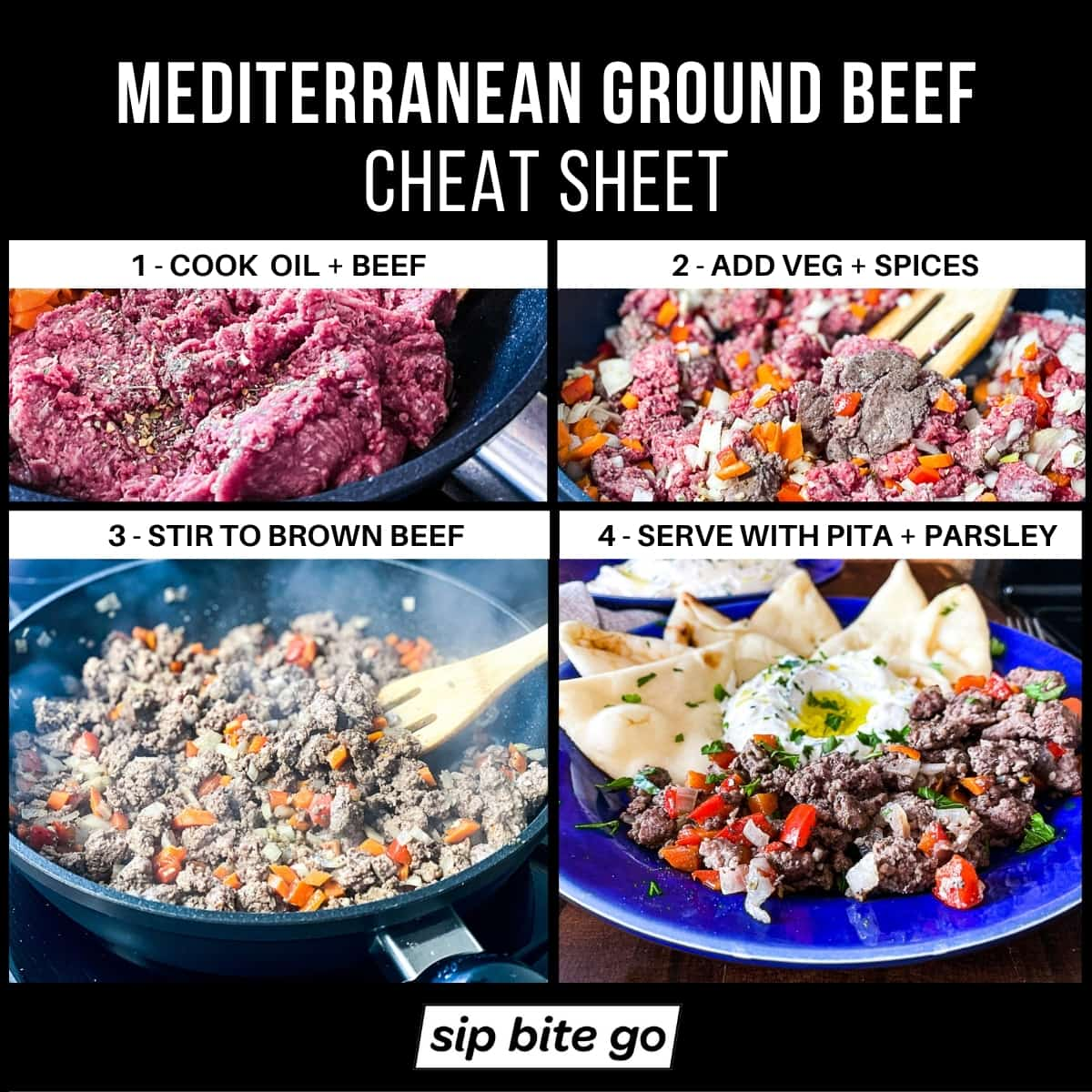 Infographic charts with steps on how to make Mediterranean ground beef.