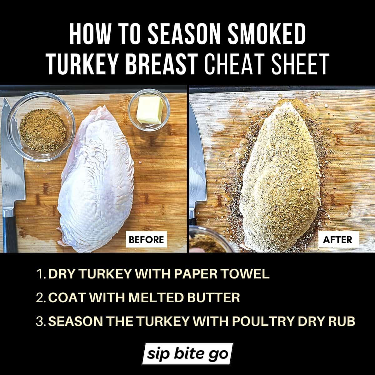 Infographic demonstrating How to SEASON SMOKED TURKEY BREAST