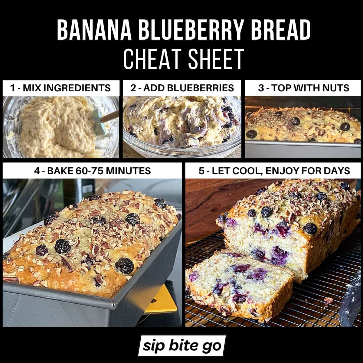 Infographic demonstrating How to make blueberry banana bread