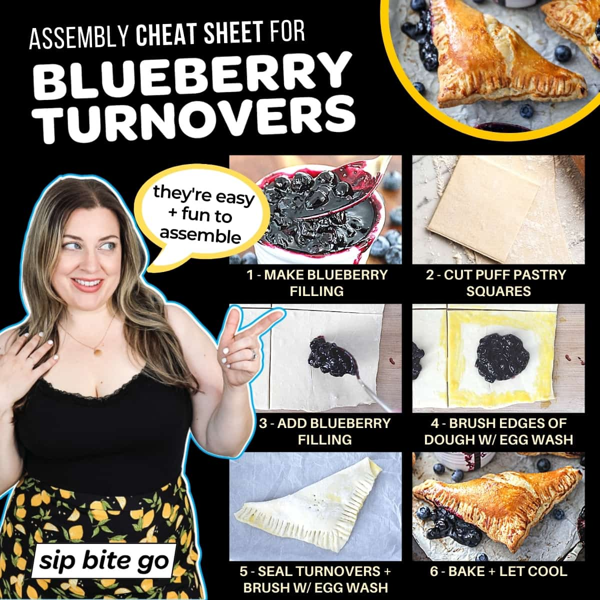 Infographic demonstrating how to make blueberry turnovers recipe with puff pastry.
