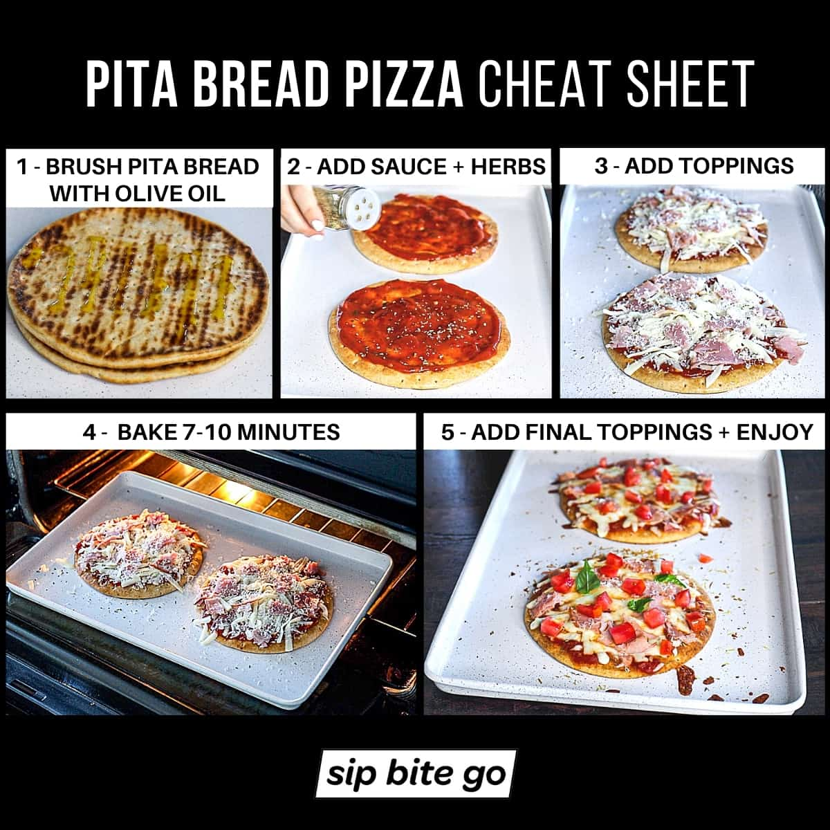 Infographic instructions demonstrating pita pizza recipe steps.