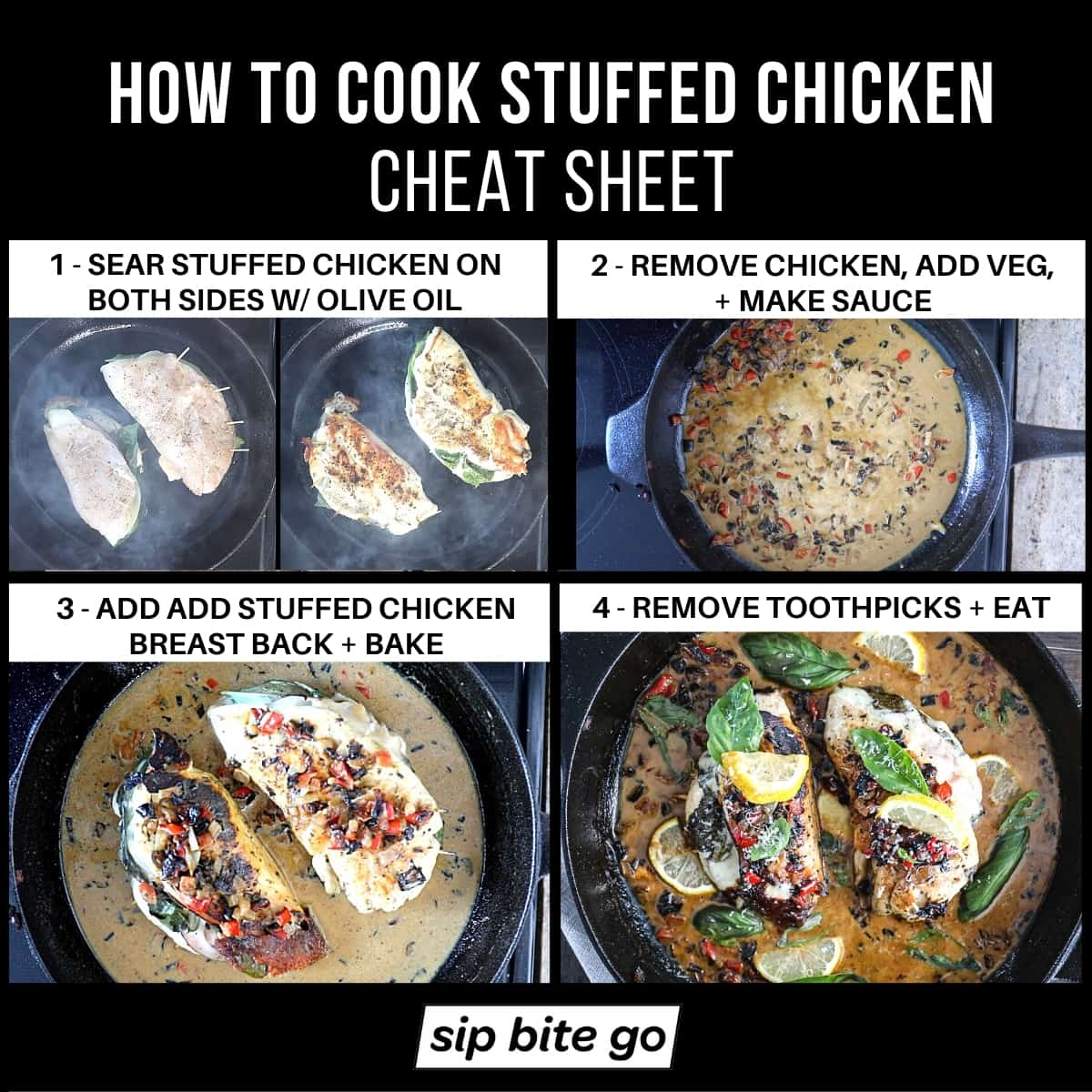 Infographic on how to cook and bake stuffed chicken breast step by step