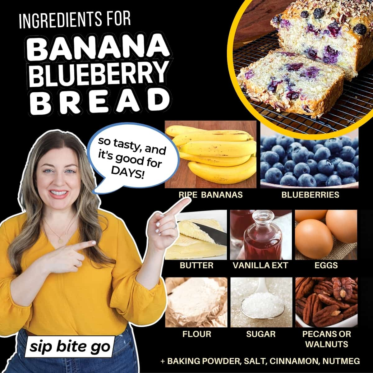 Infographic with ingredients for banana blueberry bread