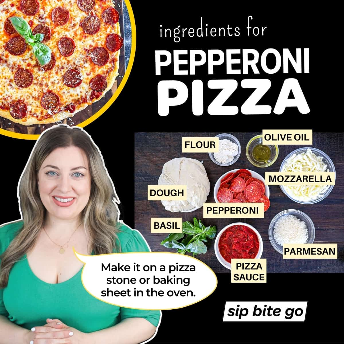 Infographic with pepperoni pizza ingredients