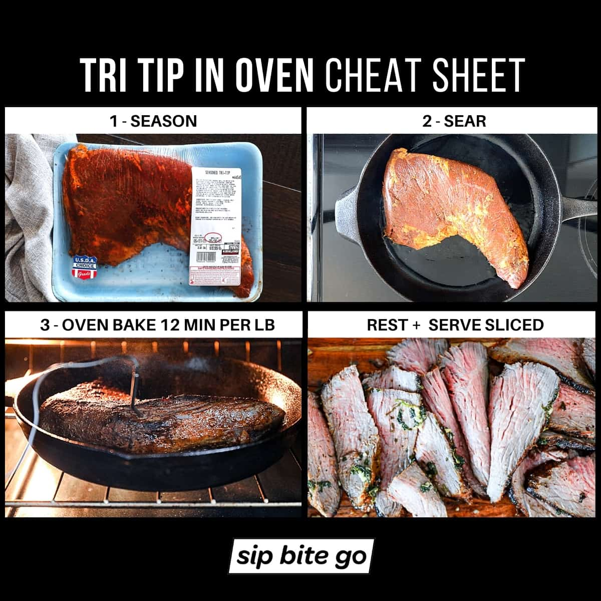 Infographic with steps demonstrating how to make tri tip in the oven