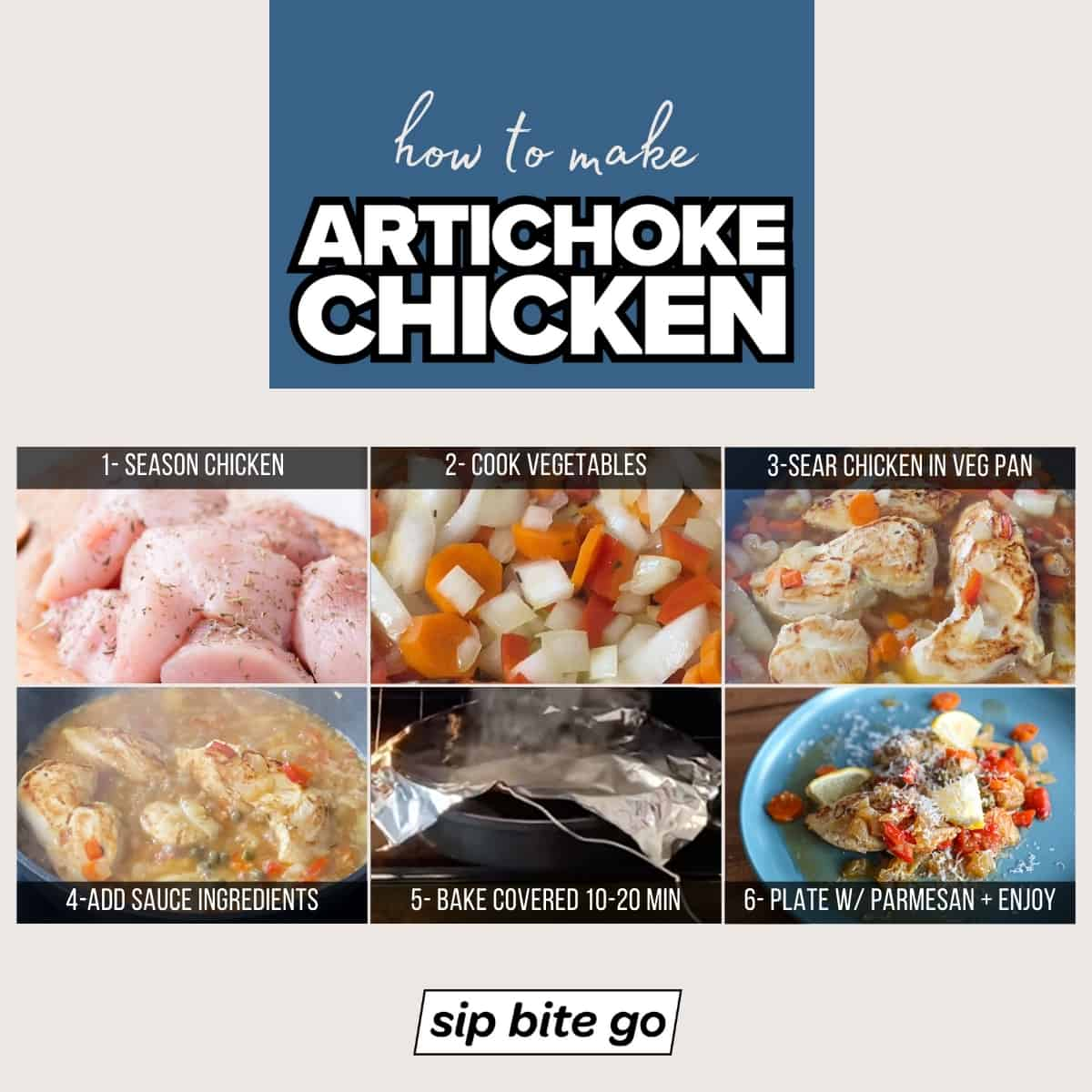 Infographic demonstrating How to make artichoke chicken breast dinner idea